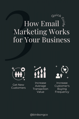 How-Email-Marketing-Works-for-Your-Business